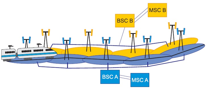 Рис. 3. Схематическое изображение топологии сети